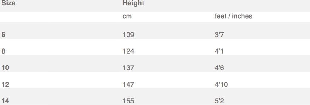 Kids Wetsuit Sizes